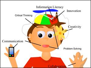 creativity - collaboration - critical thinking - communication