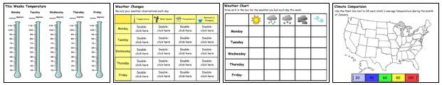 weather-activities
