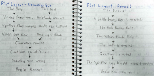 notebook with plot diagrams for two acts