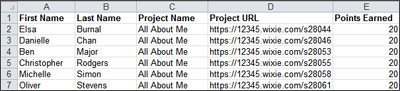 Exported list of student projects