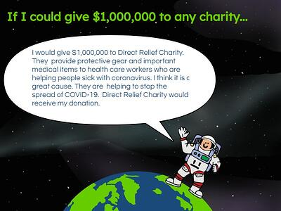 Wixie-sample-charity-donation