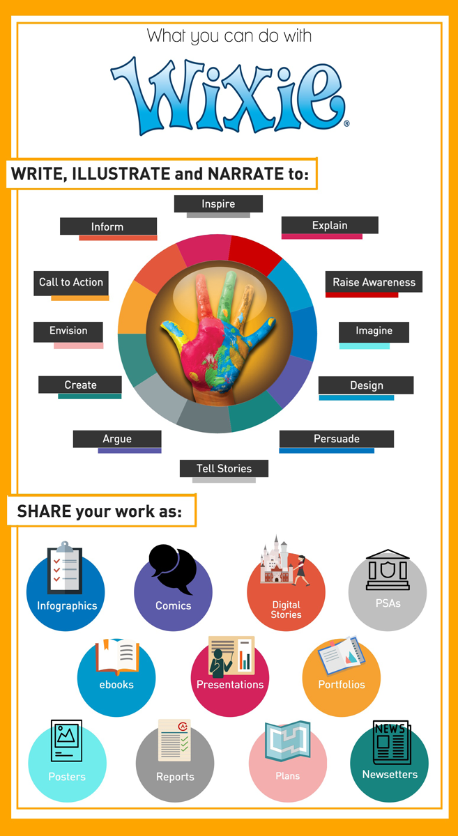 Wixie-infographic