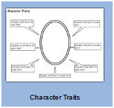 wixie-traits-template