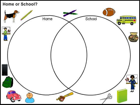 wx-venn-home-school.jpg