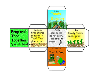wixie-book-review-cube-frog-and-toad