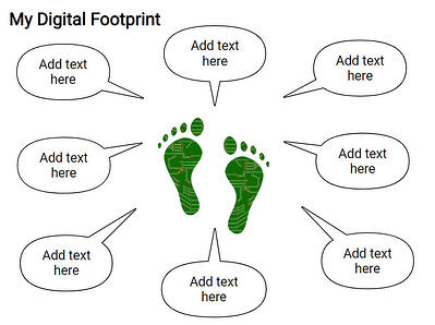wixie-digital-footprint-cluster