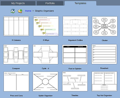 wixie-graphic-organizers