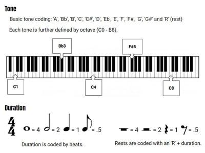 wixie-music-coding-cheat-sheet-o173686