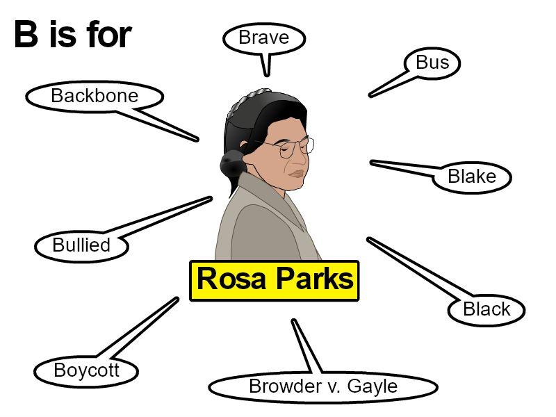 wixie-rosa-parks-b-brainstorm