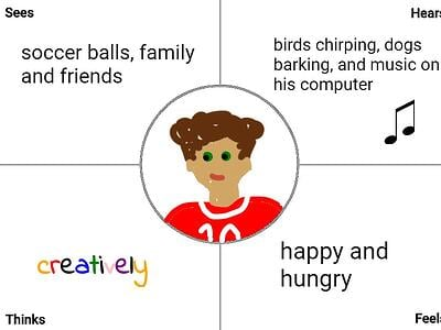 wixie-sample-about-my-friend-empathy-map