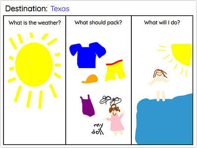wixie-sample-going-places-texas