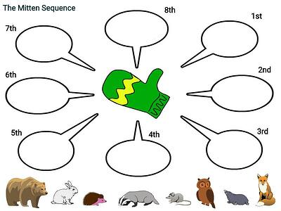 wixie-template-The-Mitten-sequence