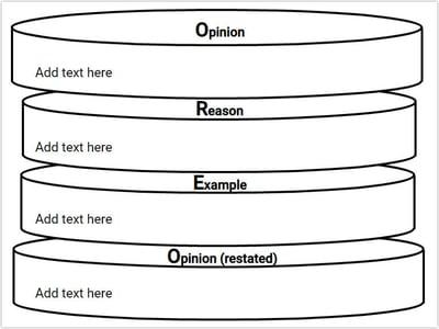 wixie-template-oreo-opinion-organizer