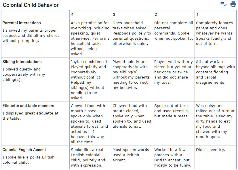 rubric maker template - are you using wixie 39 s rubric maker yet